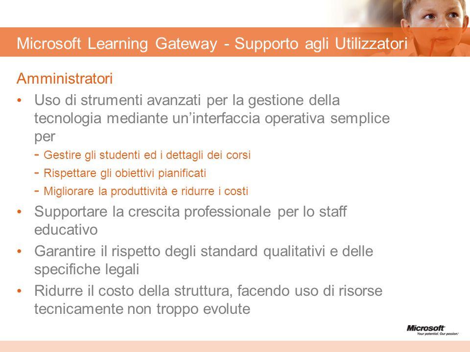 Microsoft Learning Gateway - Supporto agli Utilizzatori