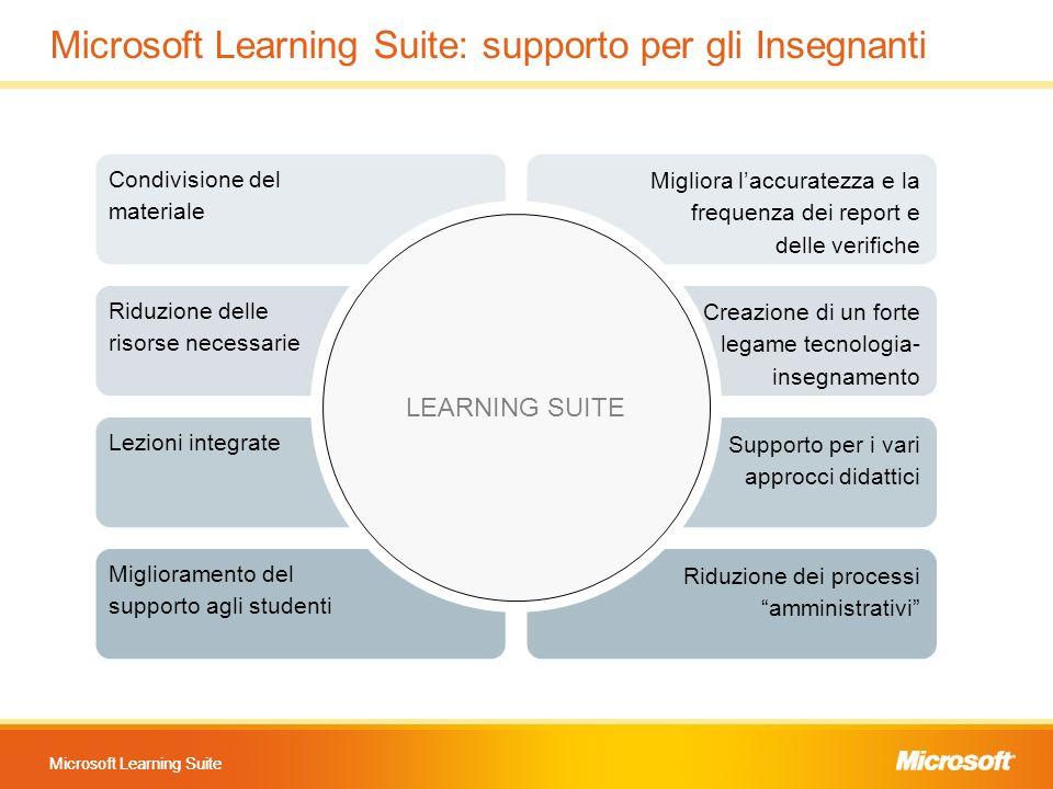 Microsoft Learning Suite: supporto per gli Insegnanti