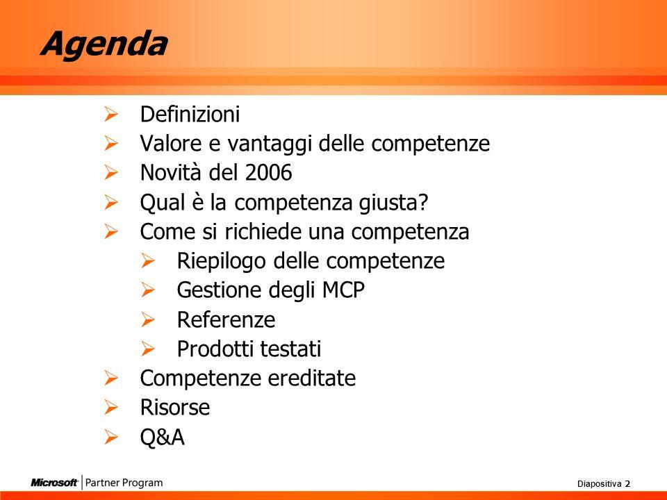 Agenda Definizioni Valore e vantaggi delle competenze Novità del 2006