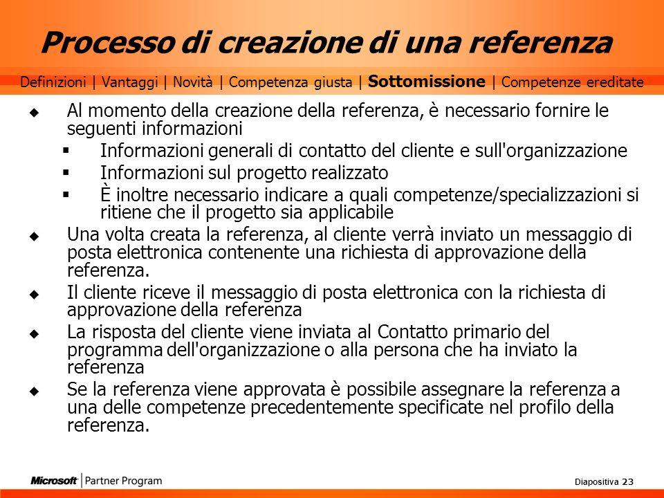 Processo di creazione di una referenza