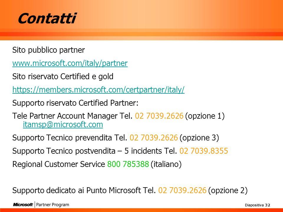 Contatti Sito pubblico partner www.microsoft.com/italy/partner