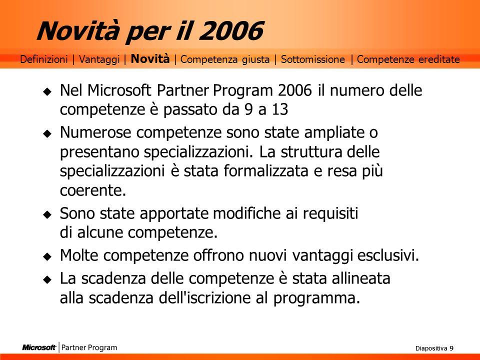 Novità per il 2006 Definizioni | Vantaggi | Novità | Competenza giusta | Sottomissione | Competenze ereditate.