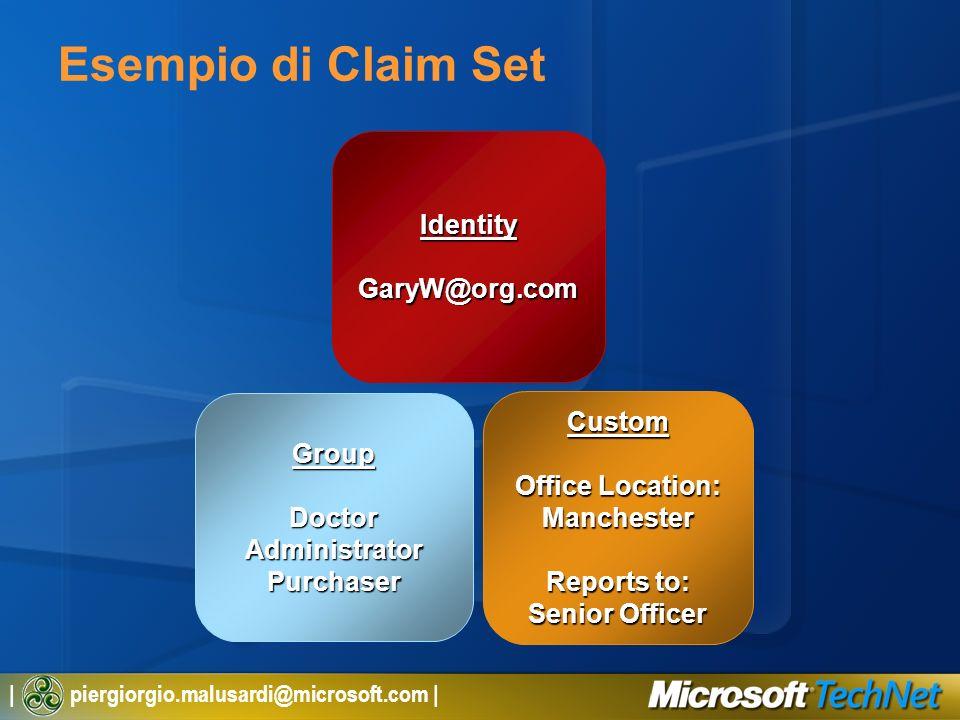 Esempio di Claim Set Identity GaryW@org.com Custom Group