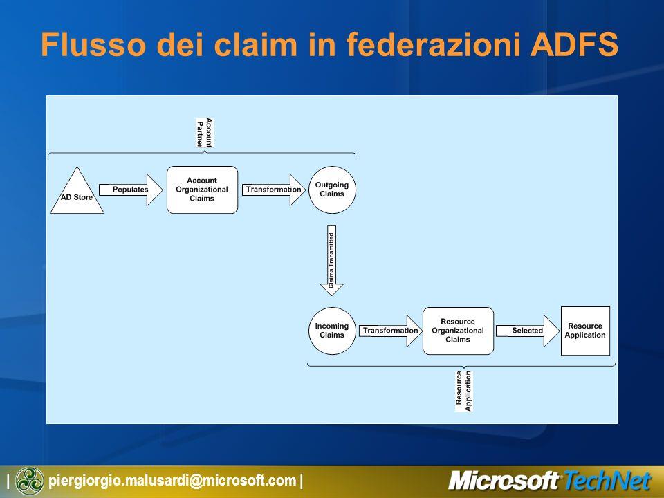 Flusso dei claim in federazioni ADFS