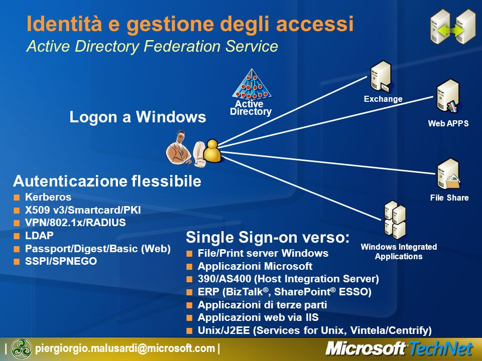 Identità e gestione degli accessi Active Directory Federation Service