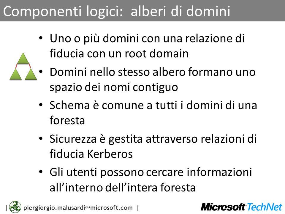 Componenti logici: alberi di domini