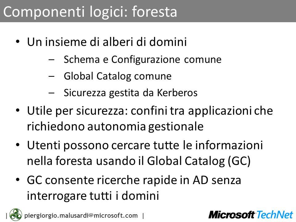 Componenti logici: foresta