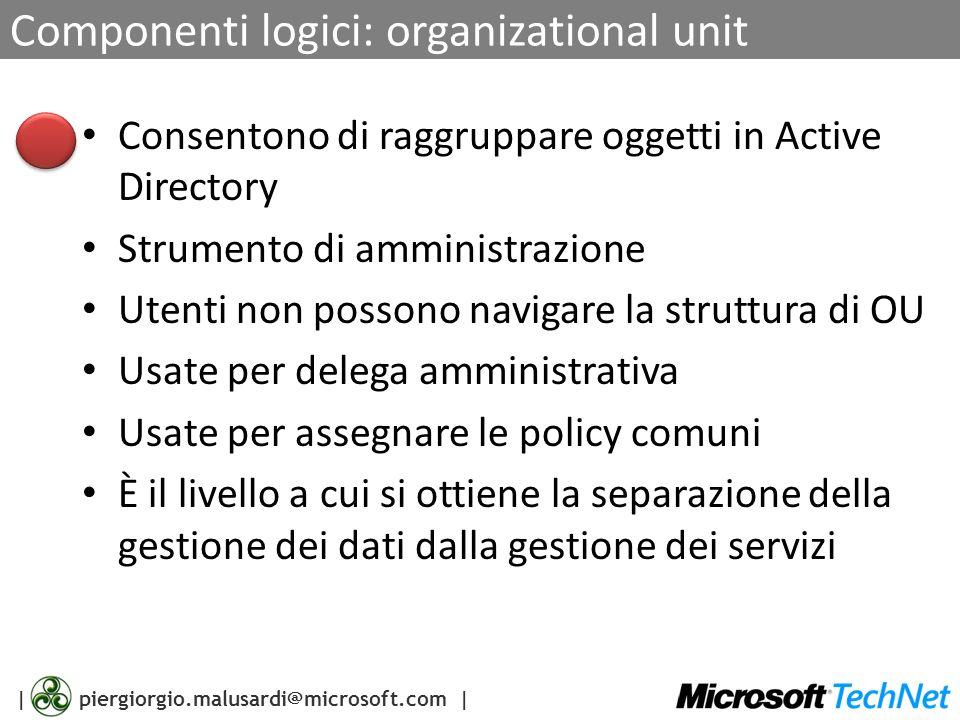 Componenti logici: organizational unit