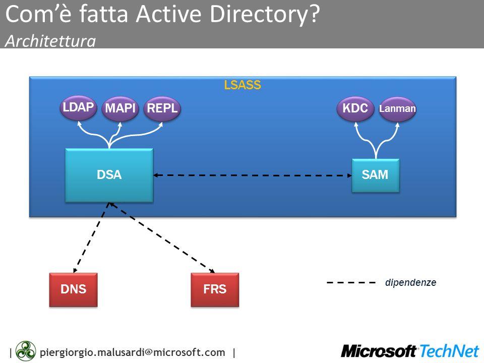 Com'è fatta Active Directory Architettura