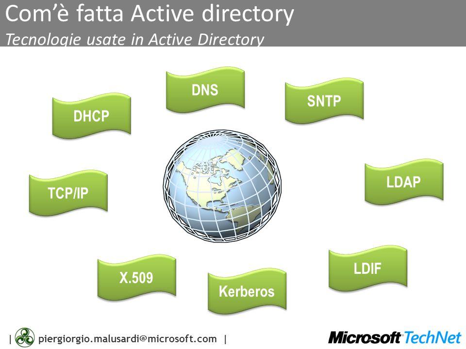 Com'è fatta Active directory Tecnologie usate in Active Directory