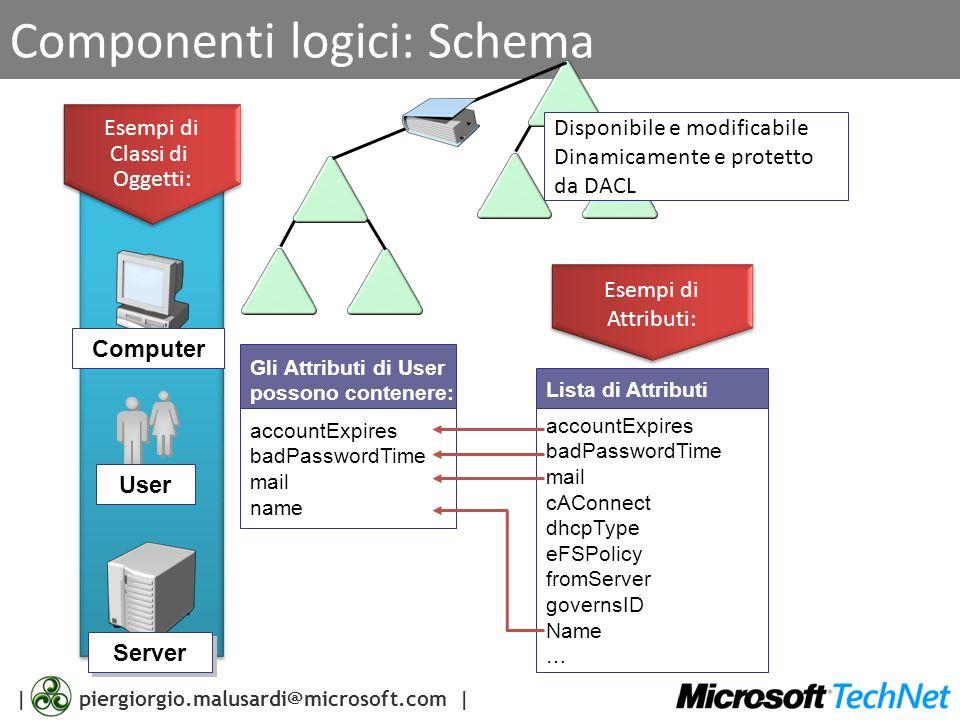 Componenti logici: Schema