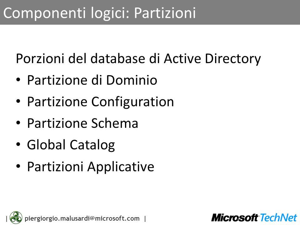 Componenti logici: Partizioni