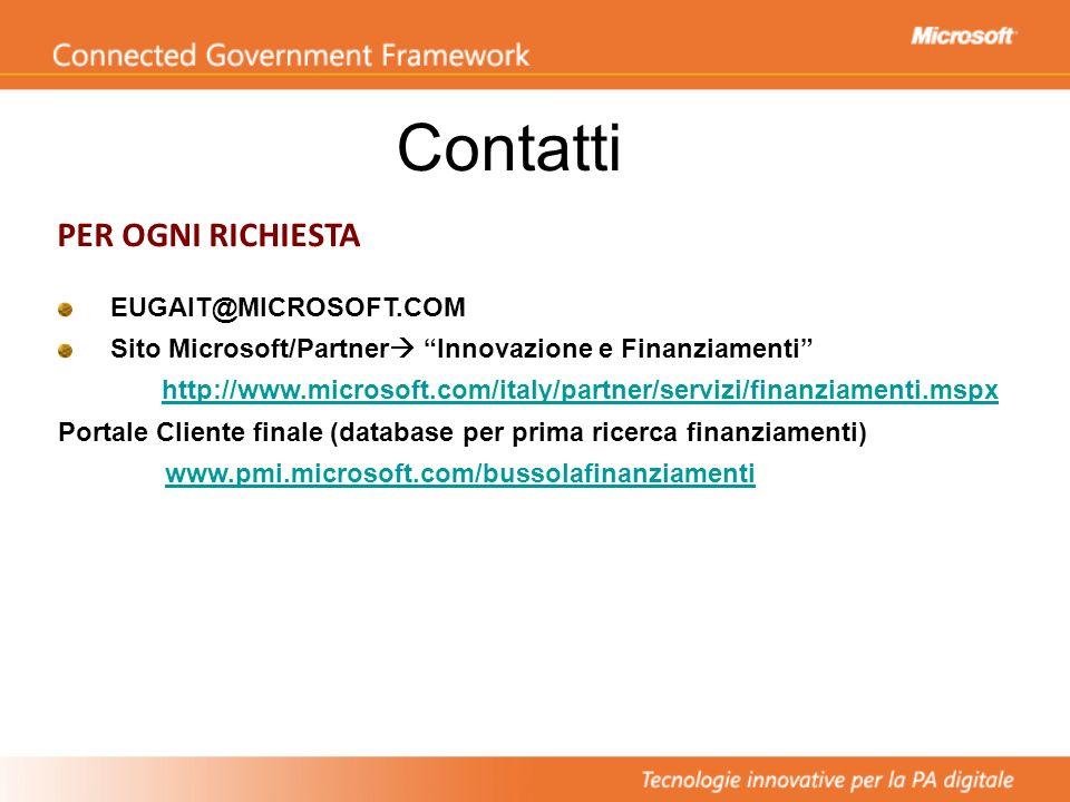 Contatti PER OGNI RICHIESTA EUGAIT@MICROSOFT.COM