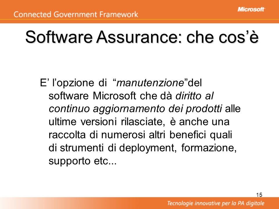 Software Assurance: che cos'è