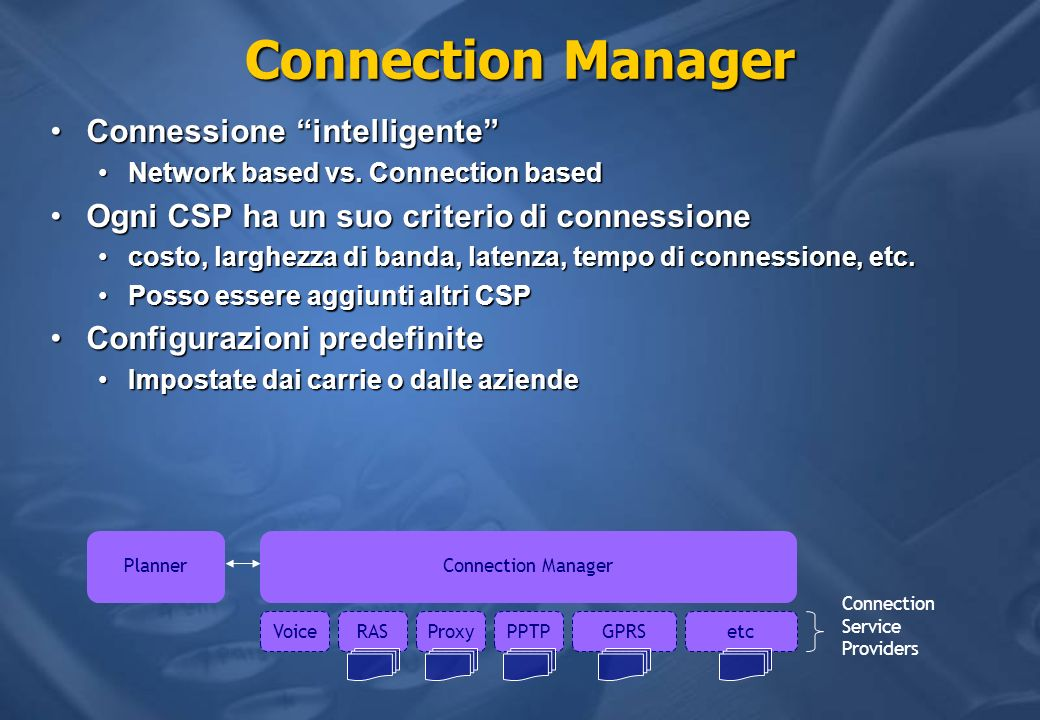 Connection Manager Connessione intelligente