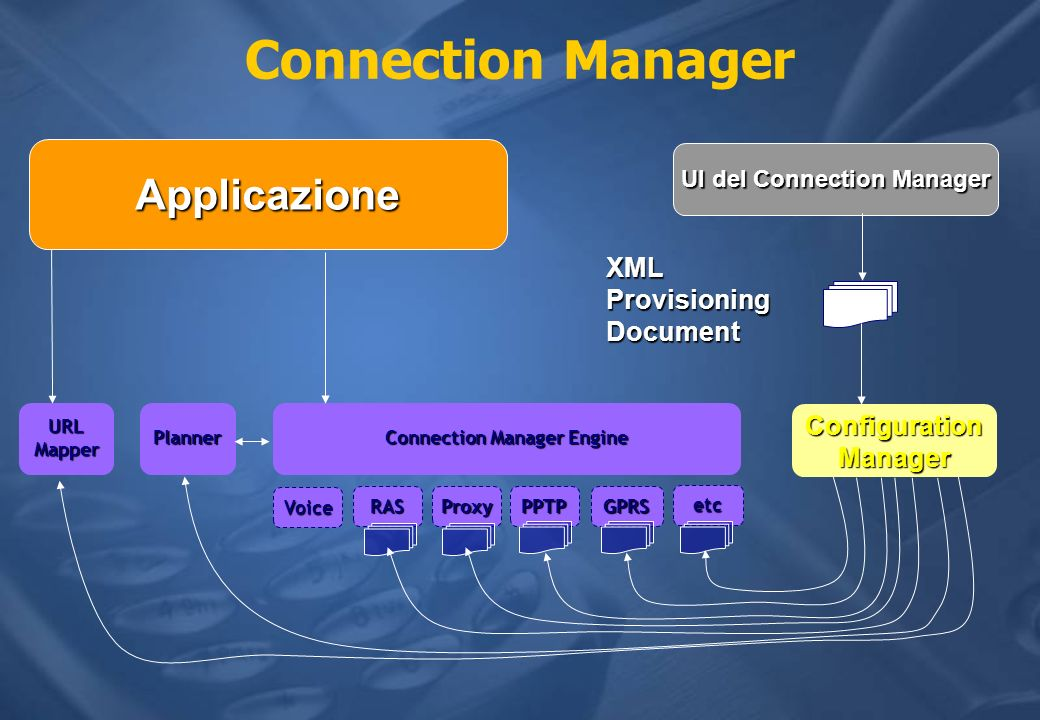 UI del Connection Manager Connection Manager Engine