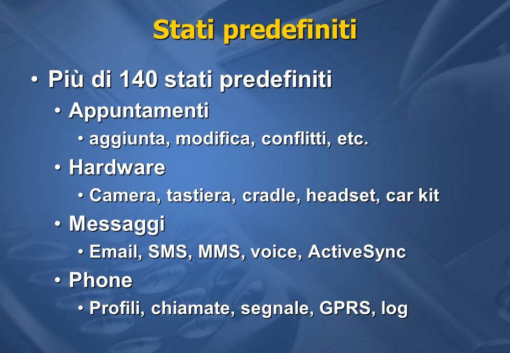 Stati predefiniti Più di 140 stati predefiniti Appuntamenti Hardware