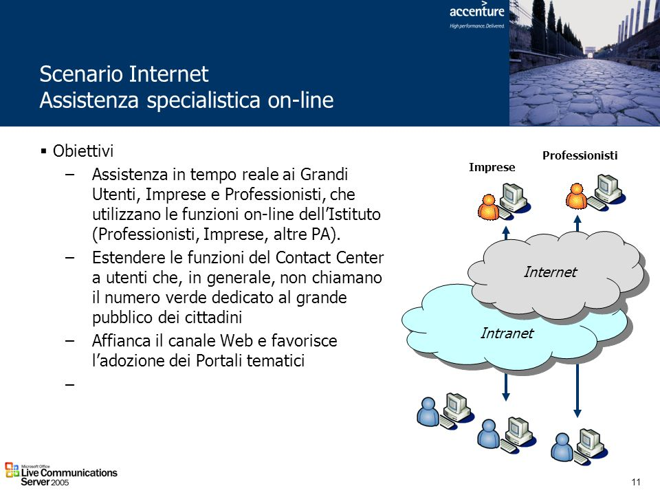 Scenario Internet Assistenza specialistica on-line