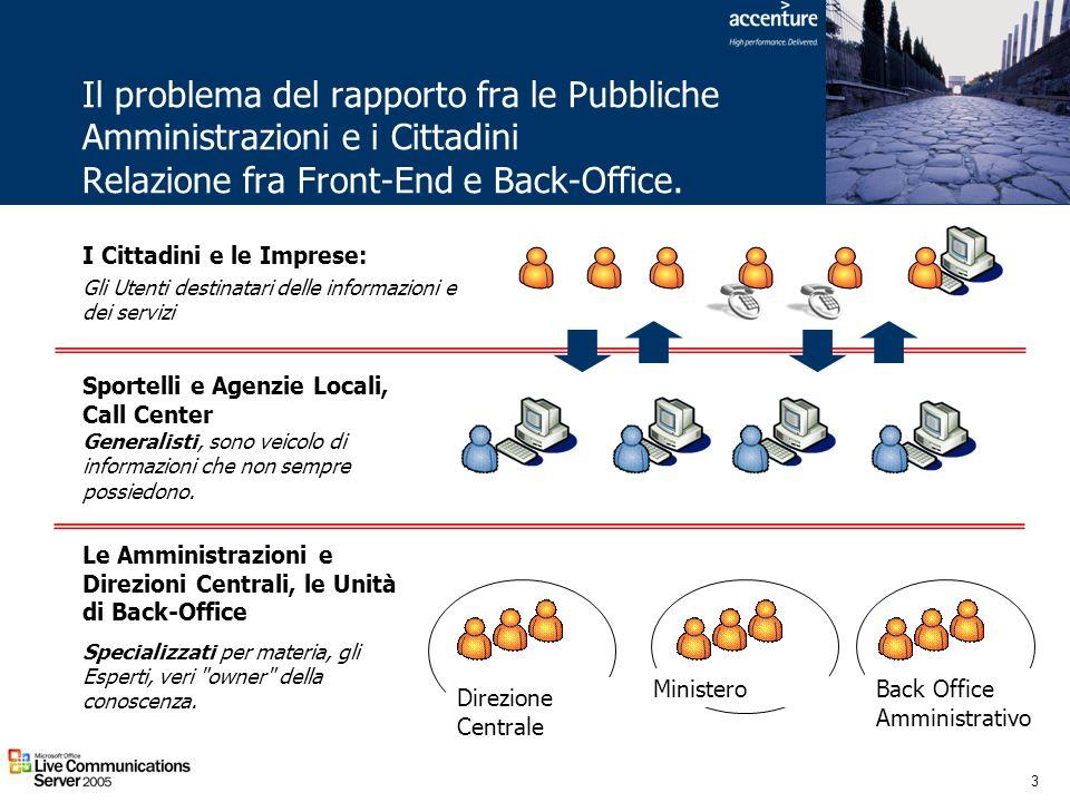 Il problema del rapporto fra le Pubbliche Amministrazioni e i Cittadini Relazione fra Front-End e Back-Office.