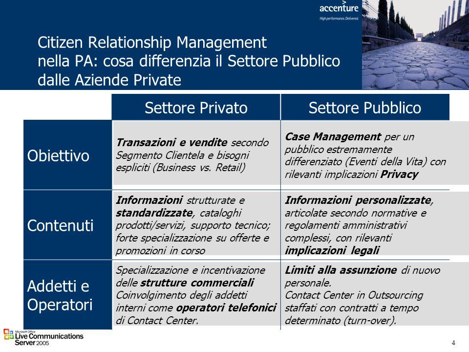Citizen Relationship Management nella PA: cosa differenzia il Settore Pubblico dalle Aziende Private