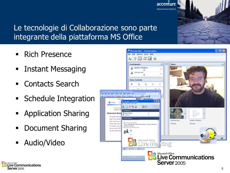 Le tecnologie di Collaborazione sono parte integrante della piattaforma MS Office