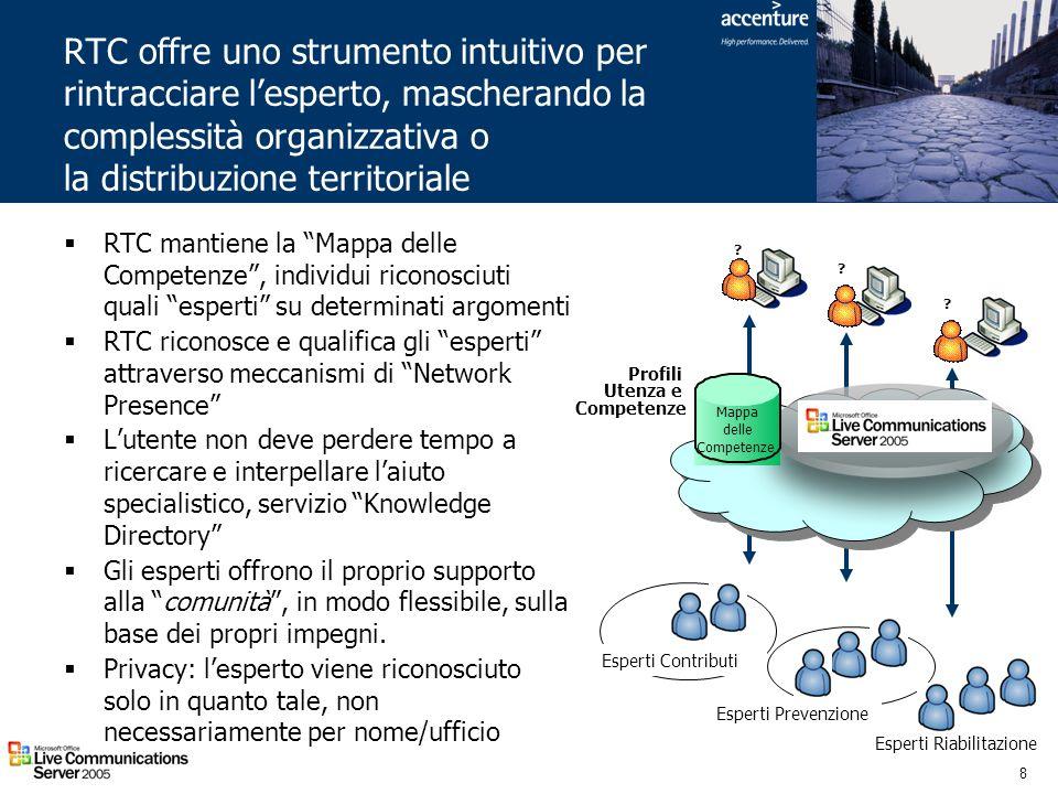 RTC offre uno strumento intuitivo per rintracciare l'esperto, mascherando la complessità organizzativa o la distribuzione territoriale