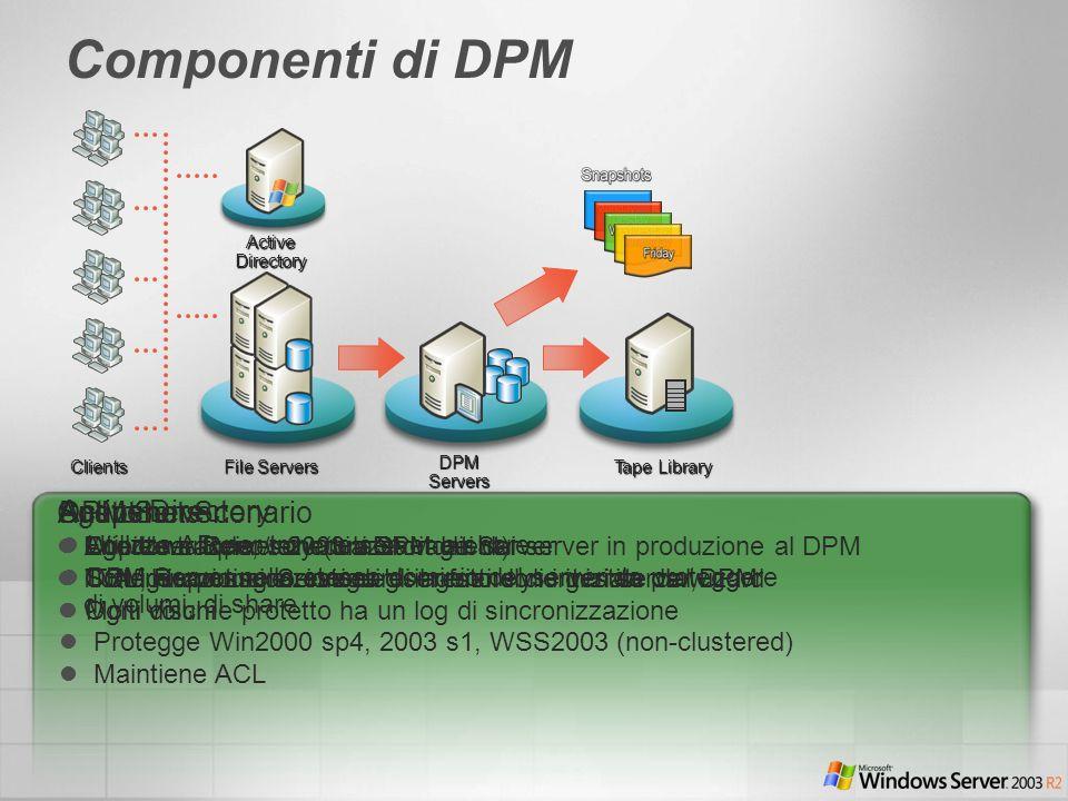 Componenti di DPM Customer Scenario Snapshots Agenti Active Directory