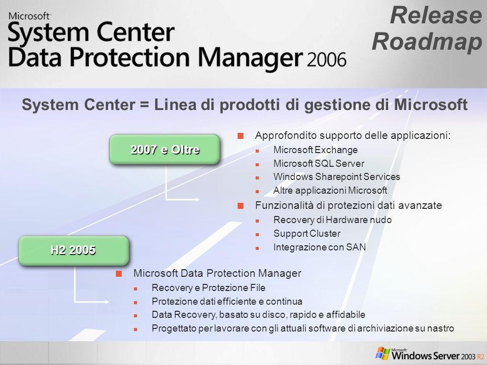 System Center = Linea di prodotti di gestione di Microsoft