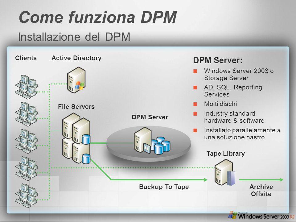 Come funziona DPM Installazione del DPM