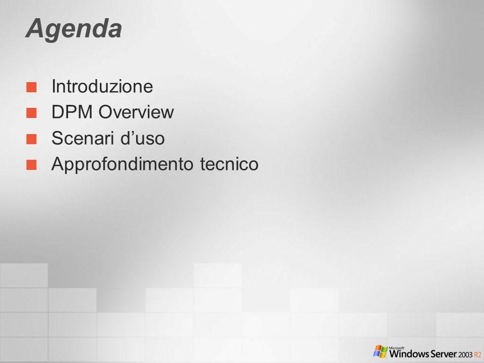 Agenda Introduzione DPM Overview Scenari d'uso Approfondimento tecnico