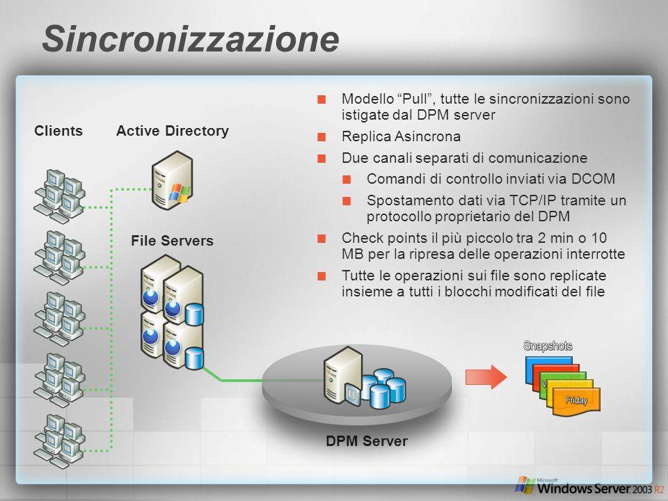 Sincronizzazione Modello Pull , tutte le sincronizzazioni sono istigate dal DPM server. Replica Asincrona.