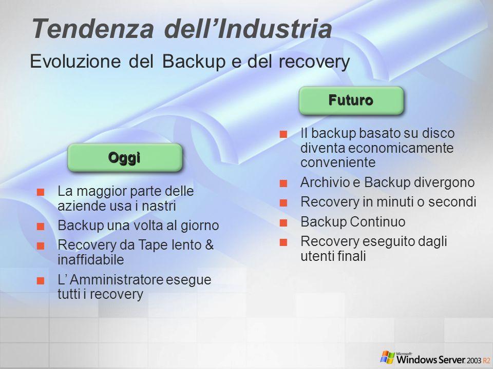 Tendenza dell'Industria Evoluzione del Backup e del recovery