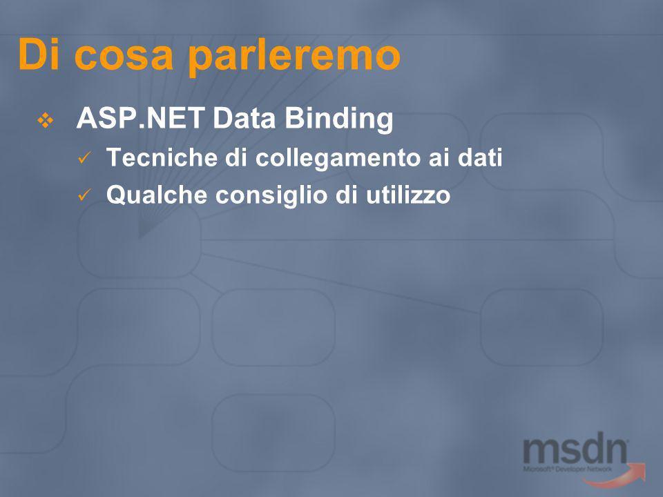 Di cosa parleremo ASP.NET Data Binding