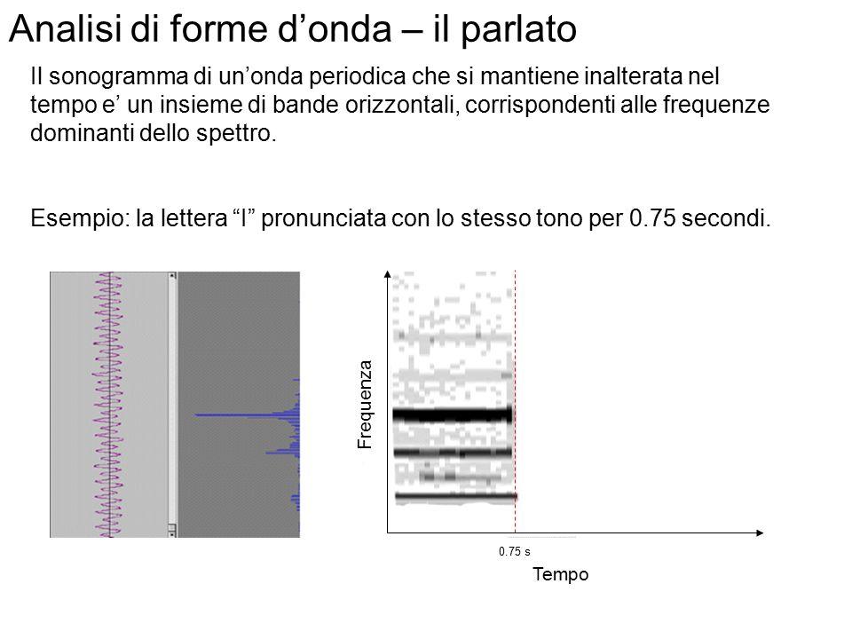 Analisi di forme d'onda – il parlato