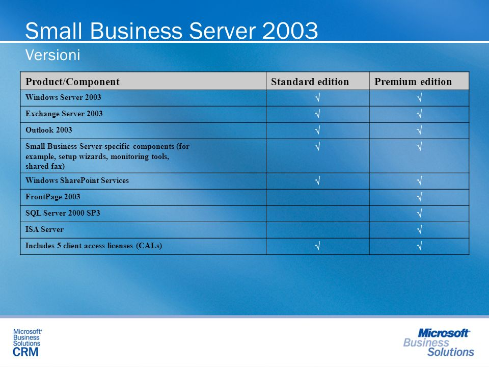 Small Business Server 2003 Versioni