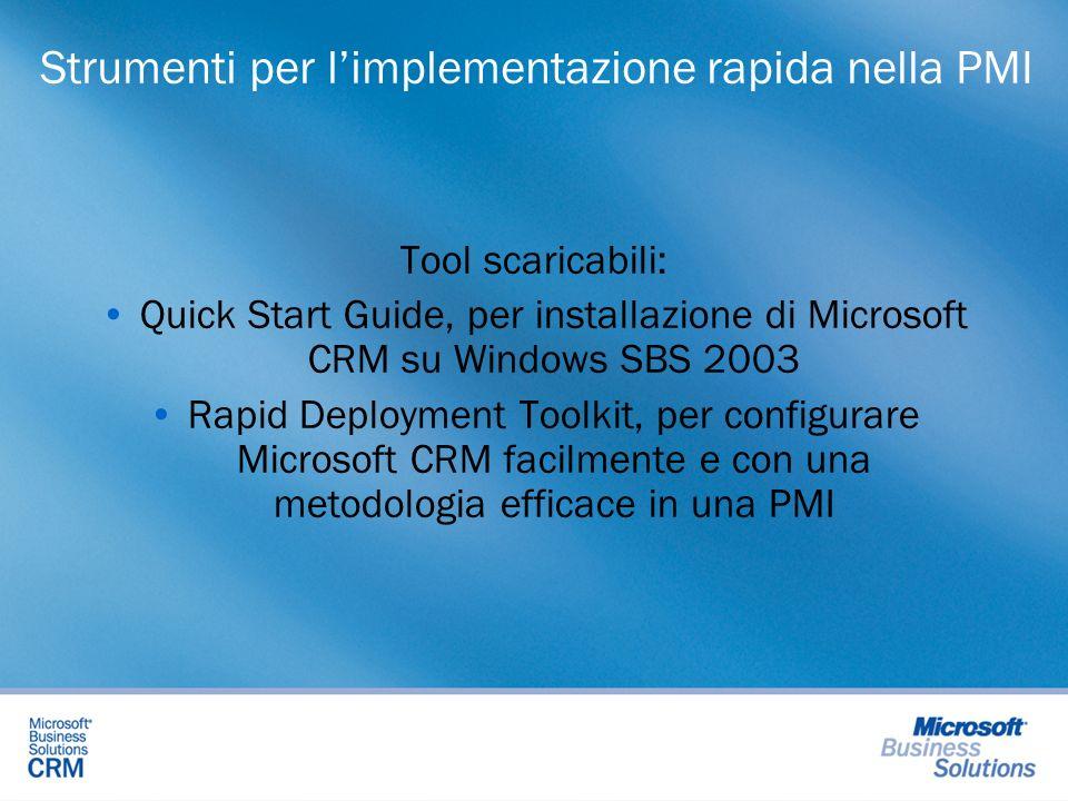 Strumenti per l'implementazione rapida nella PMI