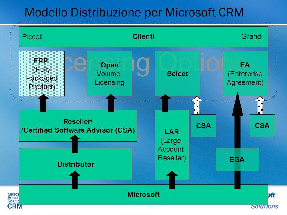 Modello Distribuzione per Microsoft CRM