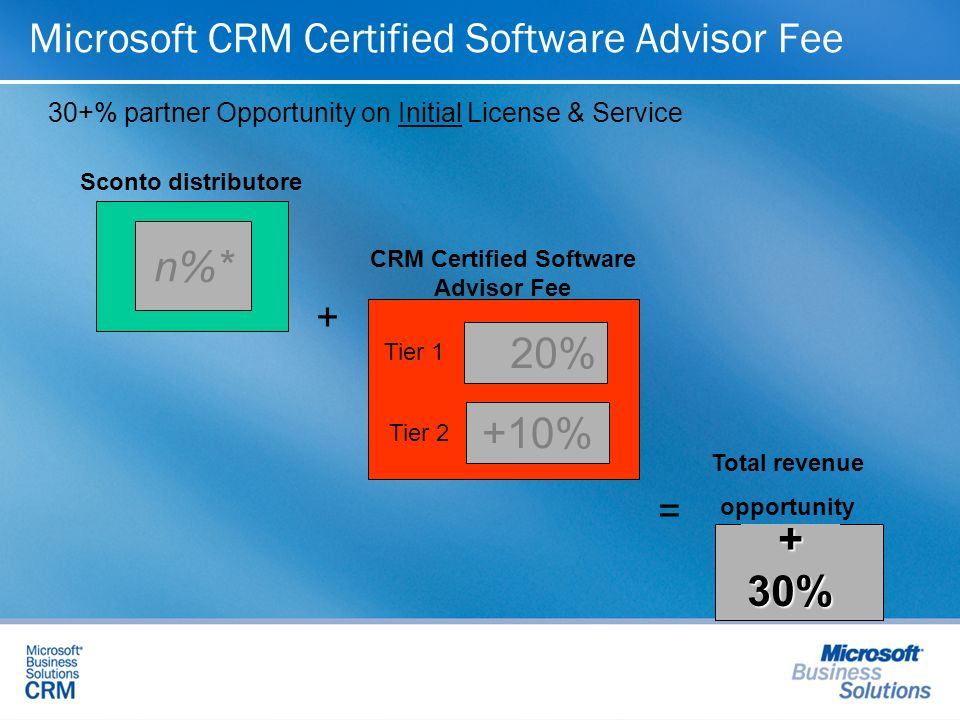 Microsoft CRM Certified Software Advisor Fee
