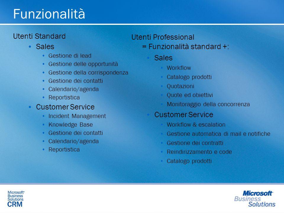 Funzionalità Utenti Standard Sales Customer Service