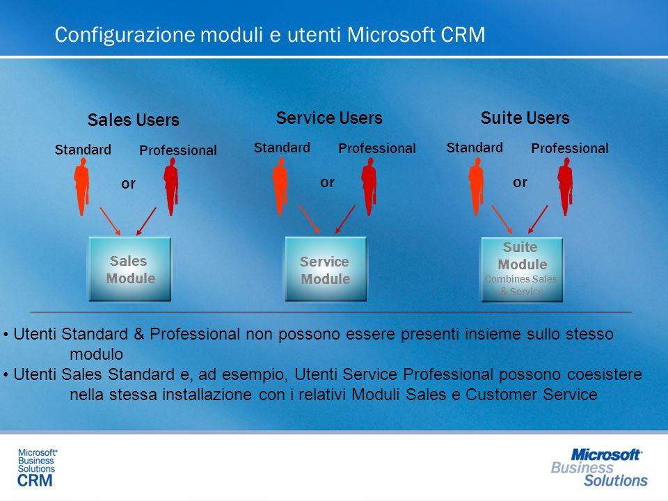 Configurazione moduli e utenti Microsoft CRM