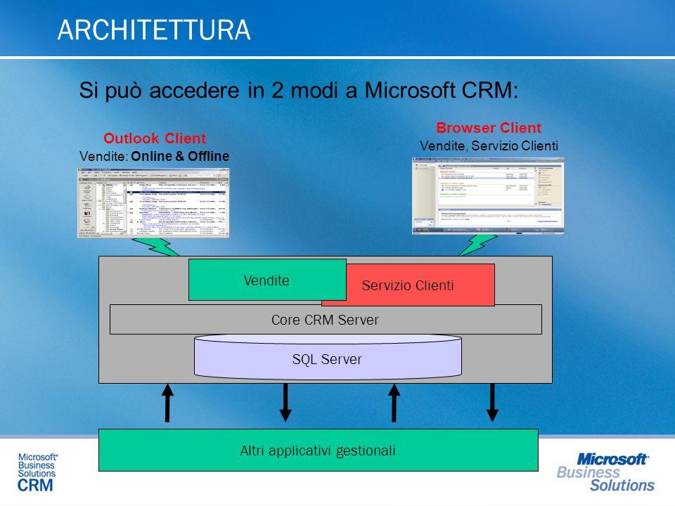 ARCHITETTURA Si può accedere in 2 modi a Microsoft CRM: Browser Client
