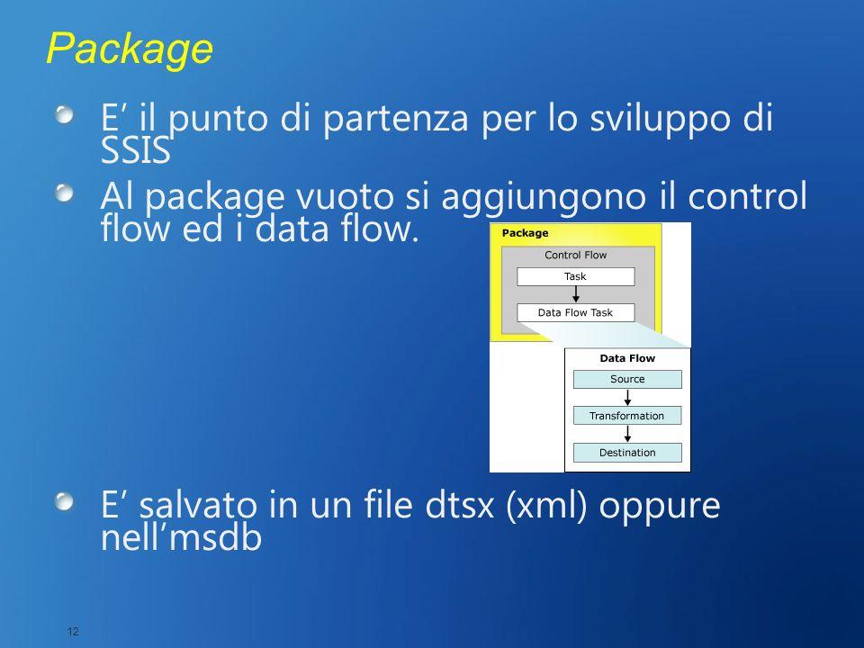 Package E' il punto di partenza per lo sviluppo di SSIS