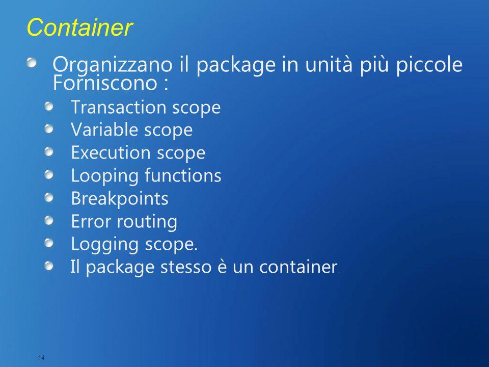 Container Organizzano il package in unità più piccole Forniscono :