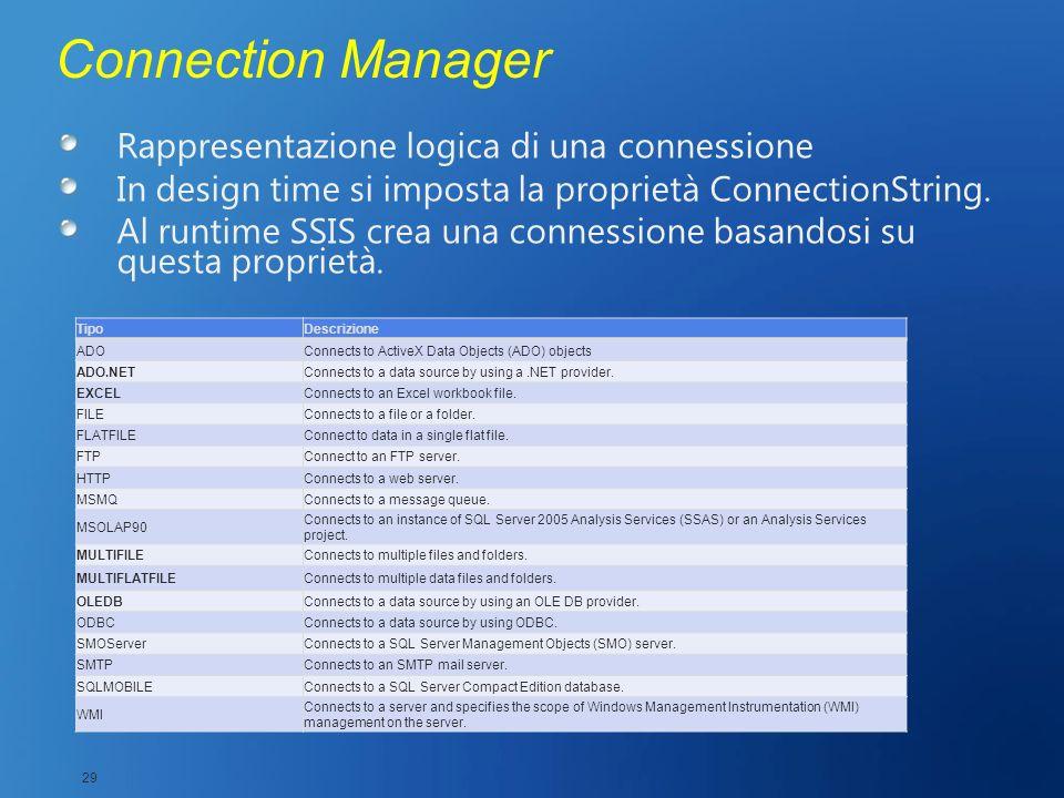 Connection Manager Rappresentazione logica di una connessione