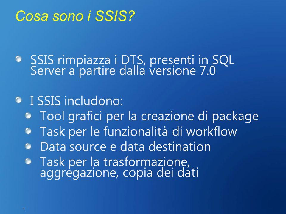 3/27/2017 2:28 AM Cosa sono i SSIS SSIS rimpiazza i DTS, presenti in SQL Server a partire dalla versione 7.0.