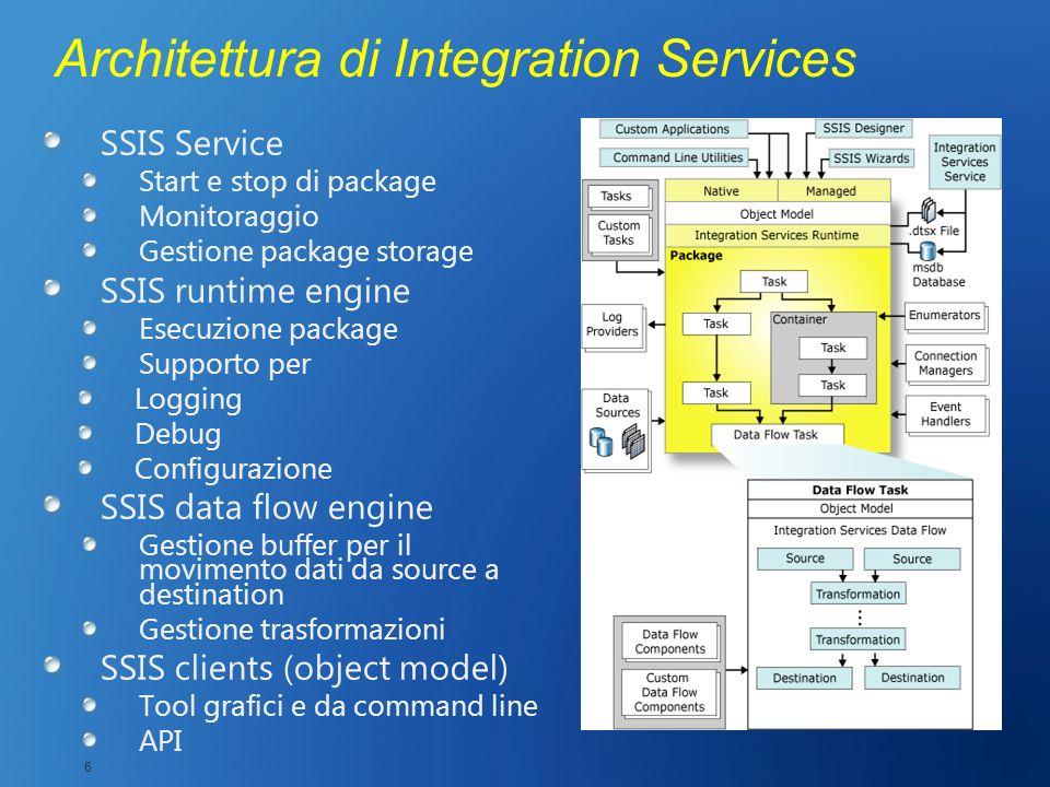 Architettura di Integration Services