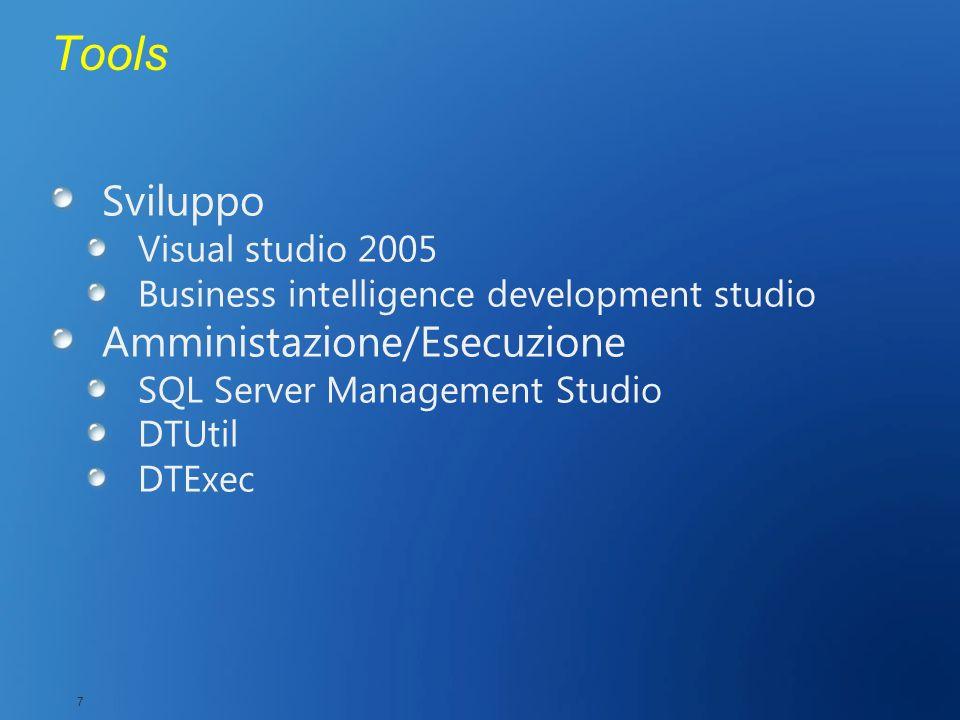 Tools Sviluppo Amministazione/Esecuzione Visual studio 2005