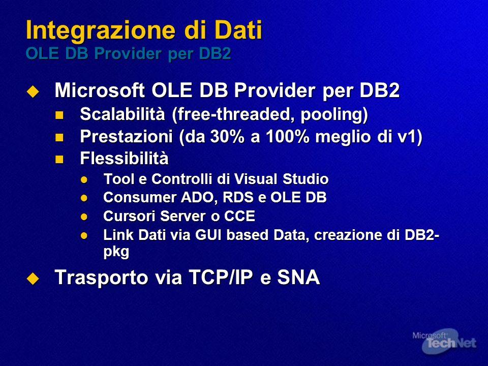 Integrazione di Dati OLE DB Provider per DB2