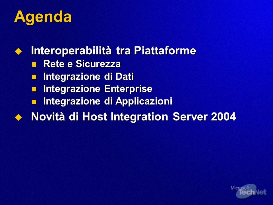 Agenda Interoperabilità tra Piattaforme