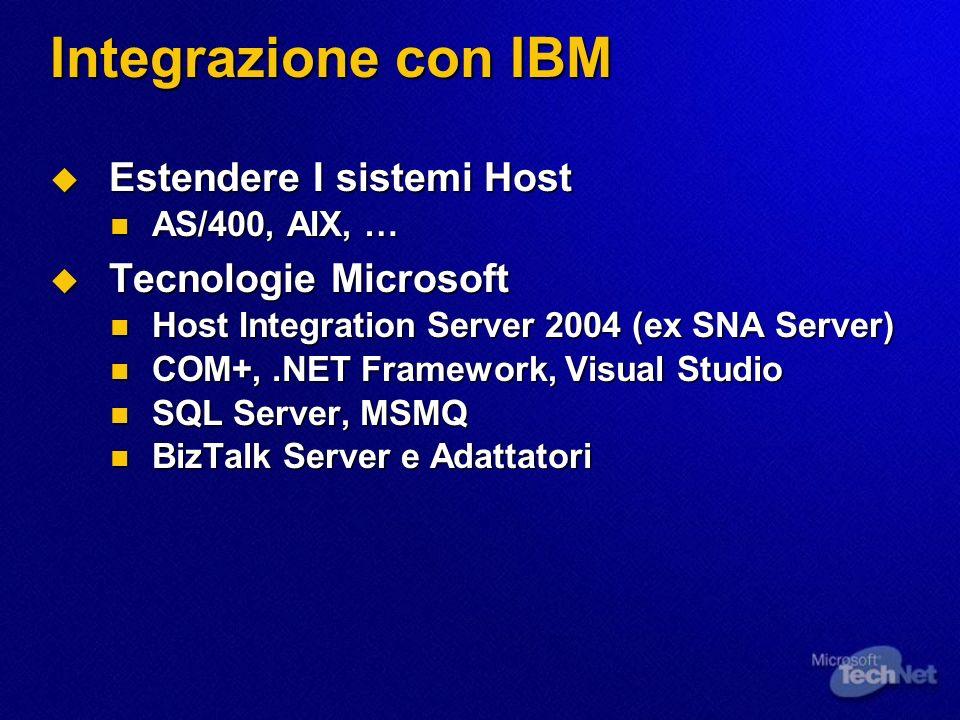 Integrazione con IBM Estendere I sistemi Host Tecnologie Microsoft